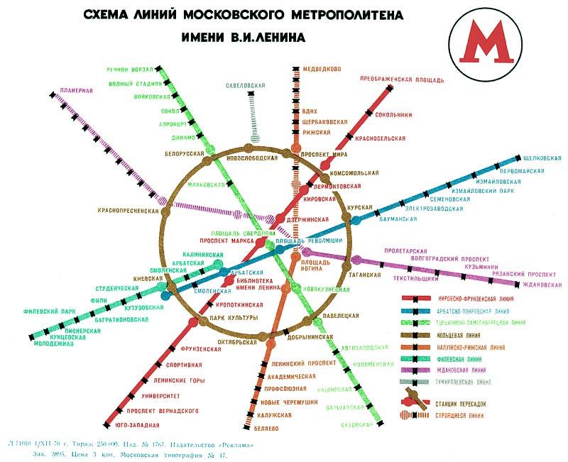 Схема 1970 года