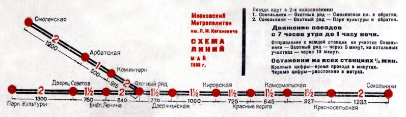 Схема 1-й очереди Московского